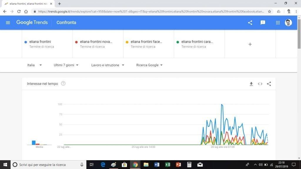 Google Trends Eliana Frontini Novara carabiniere ucciso